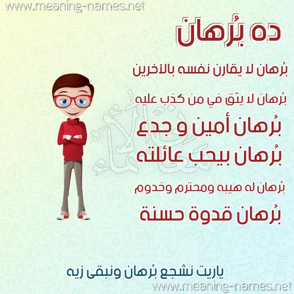 صورة اسم بُرهان BORHAN صور أسماء أولاد وصفاتهم